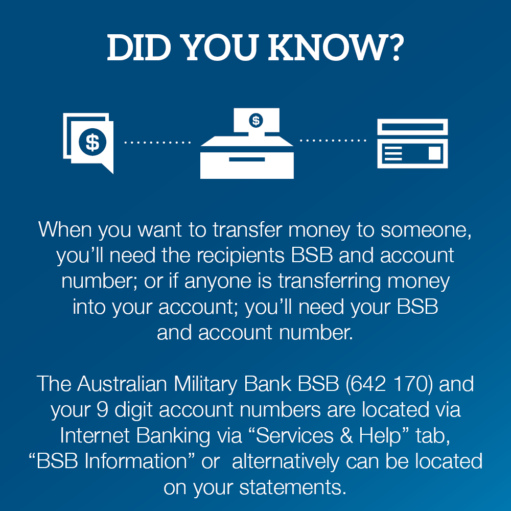 Did you know? | Australian Military Bank